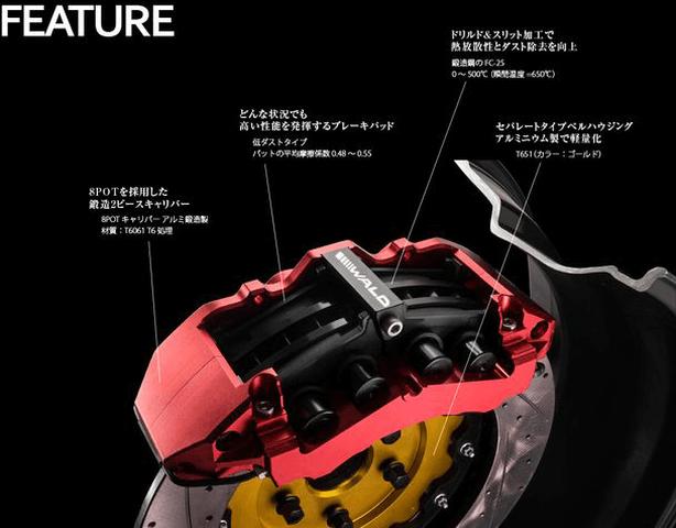 60/65 ハリアー ブレーキ ブレーキキャリパー ブレーキキャリパー本体 WALD Brake System HIGH PERFORMANCE SERIES
