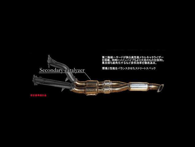 R35 GT-R 排気系 触媒 触媒本体 SARD キャタライザー