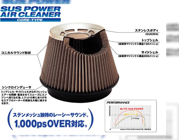 レヴォーグ 吸気系 エアクリーナー エアクリーナーキット ブリッツ SUS POWER AIR CLEANER